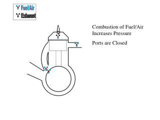 Fuel/Air