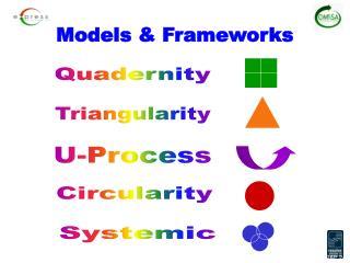 Models & Frameworks