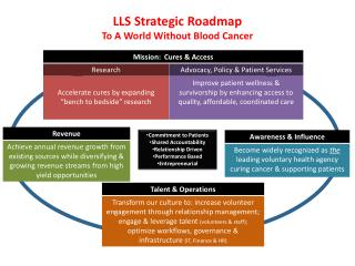 LLS Strategic Roadmap To A World Without Blood Cancer