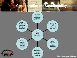 Collaboration for Sustainability