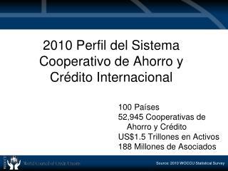 2010 Perfil del Sistema Cooperativo de Ahorro y Crédito Internacional