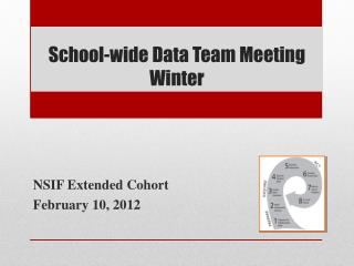 School-wide  Data Team  Meeting Winter