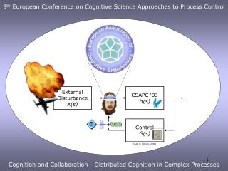9 th  European Conference on Cognitive Science Approaches to Process Control Cognition and Collaboration - Distributed