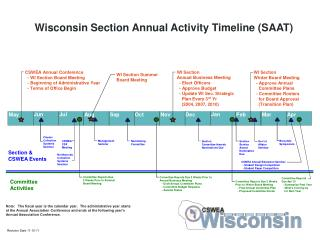 CSWEA Annual Conference   - WI Section Board Meeting   - Beginning of Administrative Year   - Terms of Office Begin