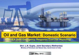 Oil and Gas Market:  Domestic Scenario