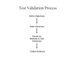 Test Validation Process