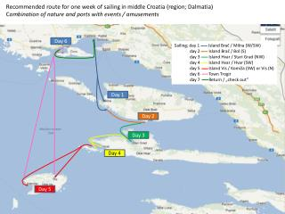 Recommended route for one week  of  sailing  in middle Croatia (region; Dalmatia) C ombination of nature and ports with