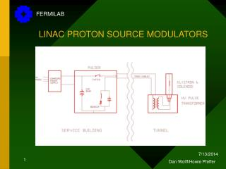LINAC PROTON SOURCE MODULATORS