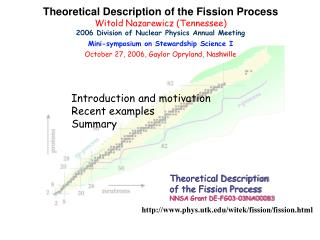 Theoretical Description of the Fission Process Witold Nazarewicz (Tennessee) 2006 Division of Nuclear Physics Annual Me