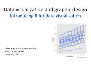 Data visualization and graphic design Introducing R for data visualization