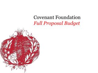 Covenant Foundation Full Proposal Budget
