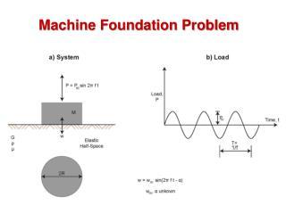 Machine Foundation Problem