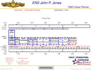 ENS John P. Jones