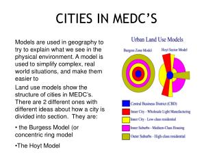 CITIES IN MEDC'S
