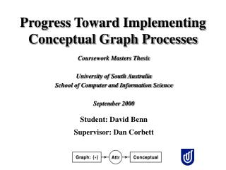Progress Toward Implementing Conceptual Graph Processes