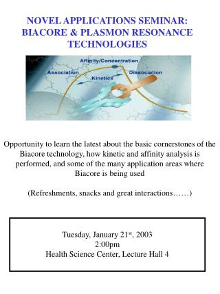 NOVEL APPLICATIONS SEMINAR: BIACORE & PLASMON RESONANCE TECHNOLOGIES