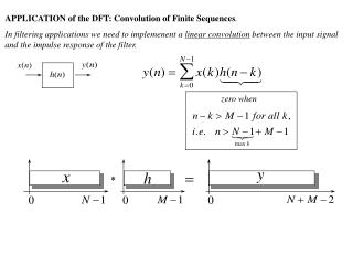 APPLICATION of the DFT: Convolution of Finite Sequences .