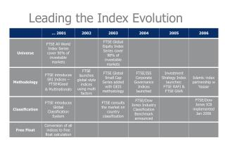 Leading the Index Evolution