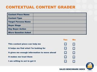 Contextual content grader