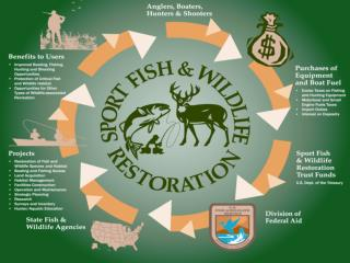 The mission of the U.S. Fish and Wildlife Service's Division of Federal Assistance is to: