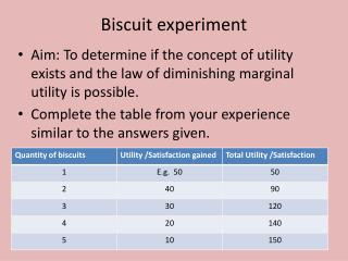 Biscuit experiment
