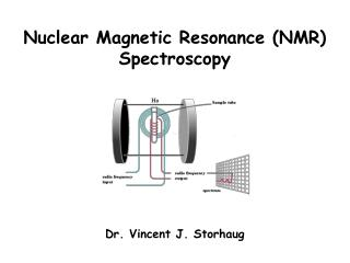 Nuclear Magnetic Resonance NMR Spectroscopy