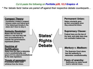 States '  Rights Debate