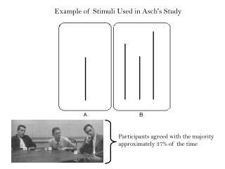 Example of Stimuli Used in Asch's Study