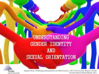UNDERSTANDING  GENDER IDENTITY  AND  SEXUAL ORIENTATION