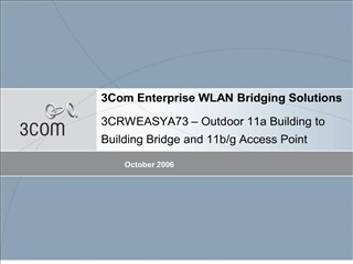 3Com Enterprise WLAN Bridging Solutions  3CRWEASYA73   Outdoor 11a Building to Building Bridge and 11b
