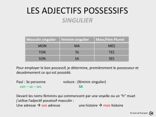 LES ADJECTIFS POSSESSIFS SINGULIER