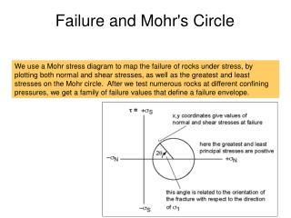 Failure and Mohr's Circle