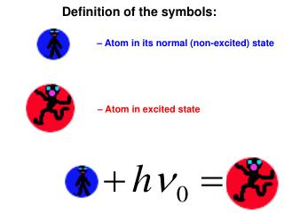 – Atom in its normal (non-excited) state