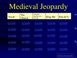 Medieval Jeopardy