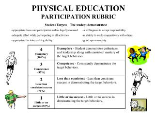 PHYSICAL EDUCATION PARTICIPATION RUBRIC
