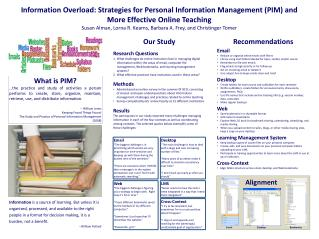 What is PIM? …the practice and study of activities a person performs to create, store, organize, maintain, retrieve, us