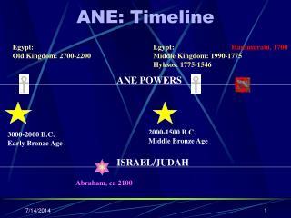 ANE: Timeline