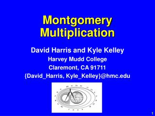 Montgomery Multiplication