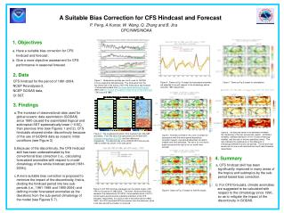 A Suitable Bias Correction for CFS Hindcast and Forecast