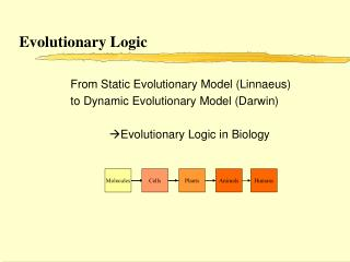 Evolutionary Logic