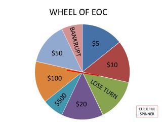 WHEEL OF EOC