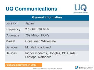UQ Communications
