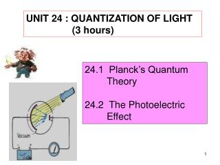 UNIT 24 : QUANTIZATION OF LIGHT                  (3 hours)