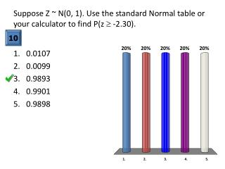 Suppose Z ~ N(0, 1). Use the standard Normal table or your calculator to find P(z   -2.30).