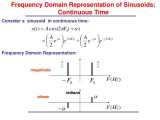 Frequency Domain Representation of Sinusoids: Continuous Time