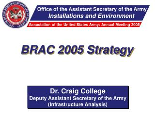 Office of the Assistant Secretary of the Army Installations and Environment