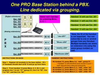 PRO BASE PORT4 = GROUP 04.