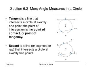 Section 6.2  More Angle Measures in a Circle