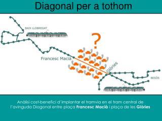 Anàlisi cost-benefici d'implantar el tramvia en el tram central de l'avinguda Diagonal entre plaça  Francesc Macià  i p