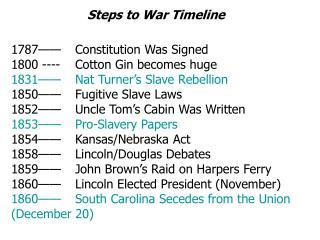 1787——Constitution Was Signed 1800 ----Cotton Gin becomes huge 1831——Nat Turner's Slave Rebellion 1850——Fugitive Sl